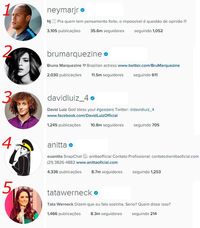 Saiba quem são os brasileiros mais seguidos no Instagram